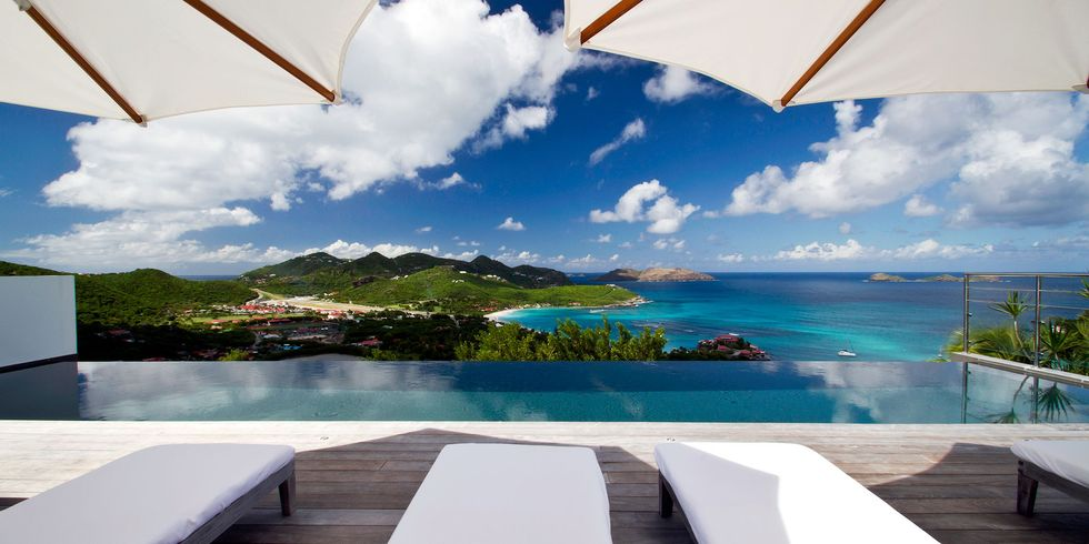 A Postcard From St Barths
